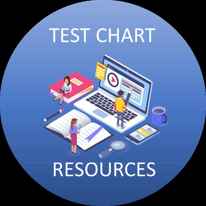 TestChartResources