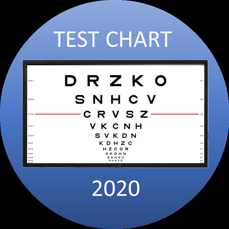 TestChart2020